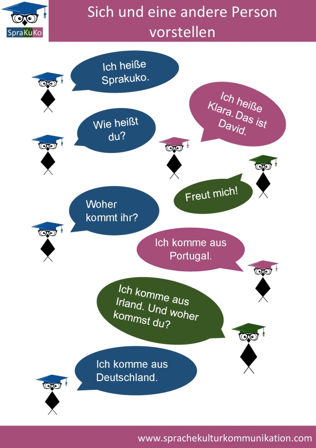 Dialog Kennenlernen + jemanden vorstellen.jpg