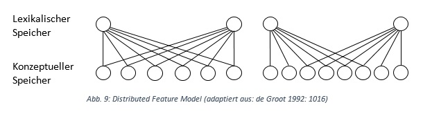 distributed-hierarchical-model