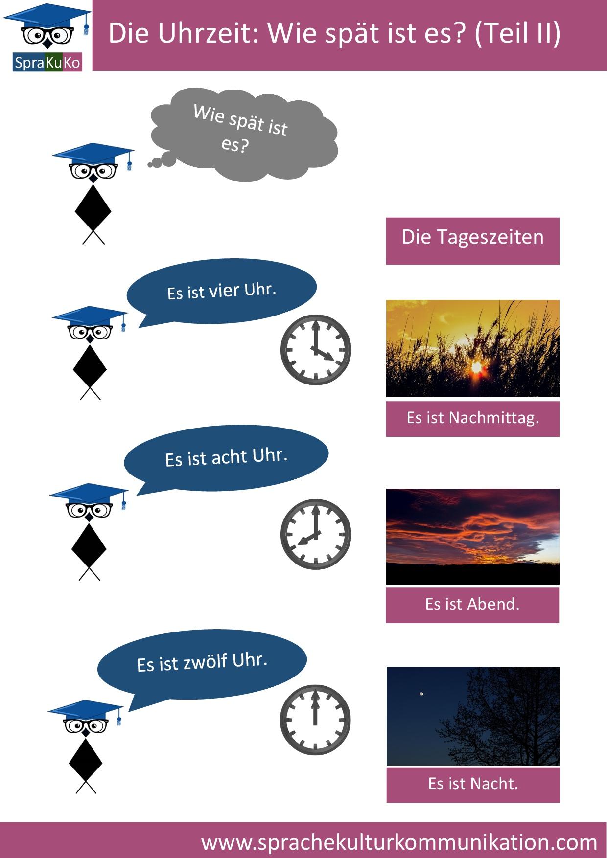 Die Uhrzeit, Teil II.jpg