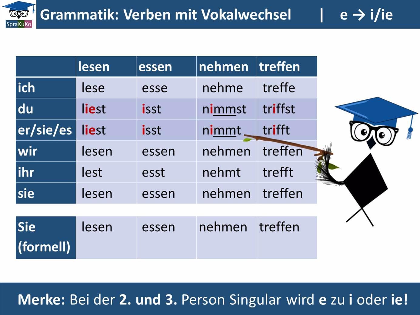 Verben mit Vokalwechsel (Erklärung)