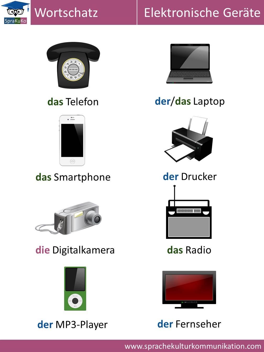 Wortschatz Elektronische Geräte.jpg