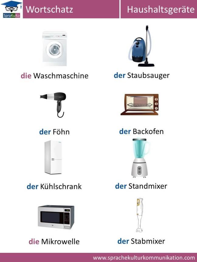 Wortschatz Haushaltsgeräte.jpg