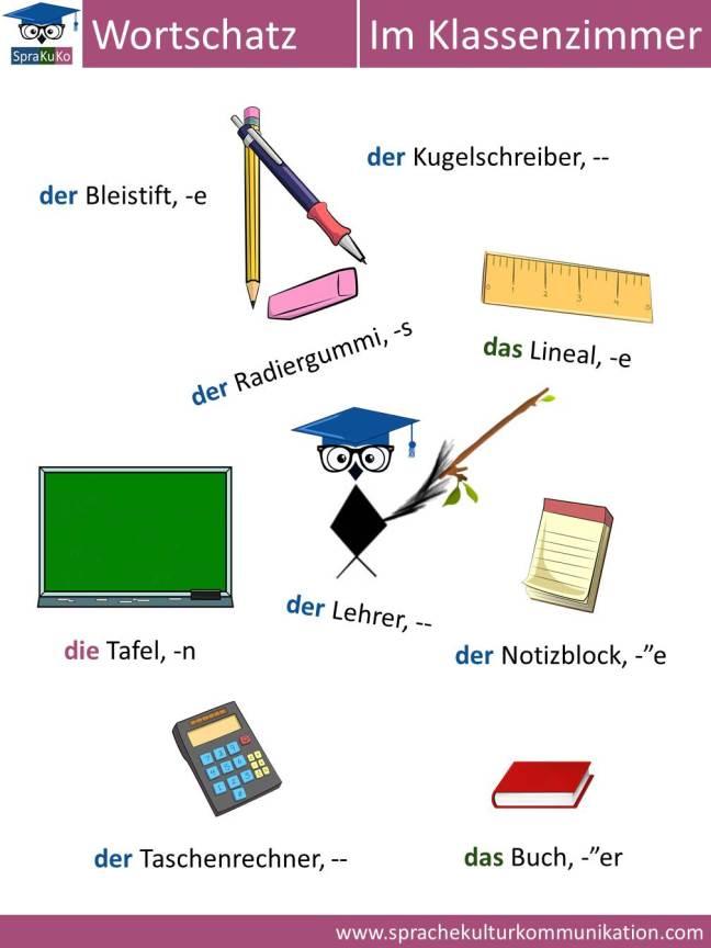 Wortschatz Im Klassenzimmer.jpg