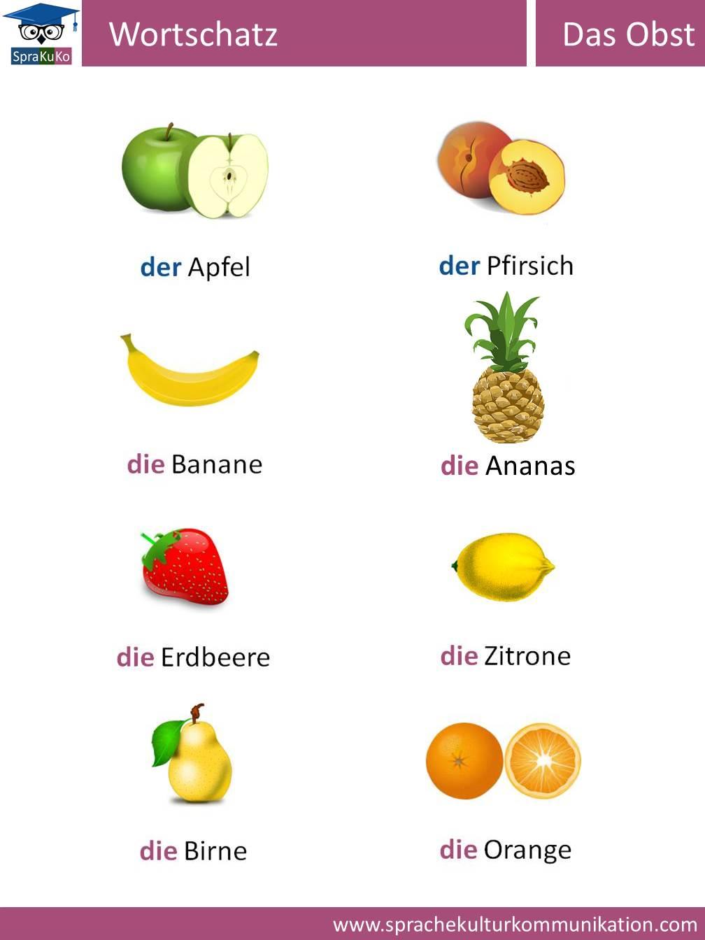 Wortschatz Obst
