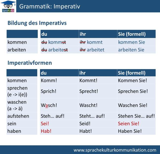 grammatik-imperativ