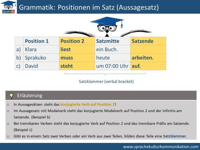 Positionen im Aussagesatz + Satzklammer