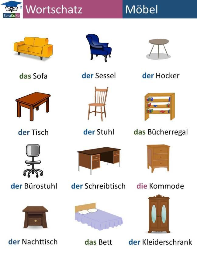 Wortschatz Möbel.jpg