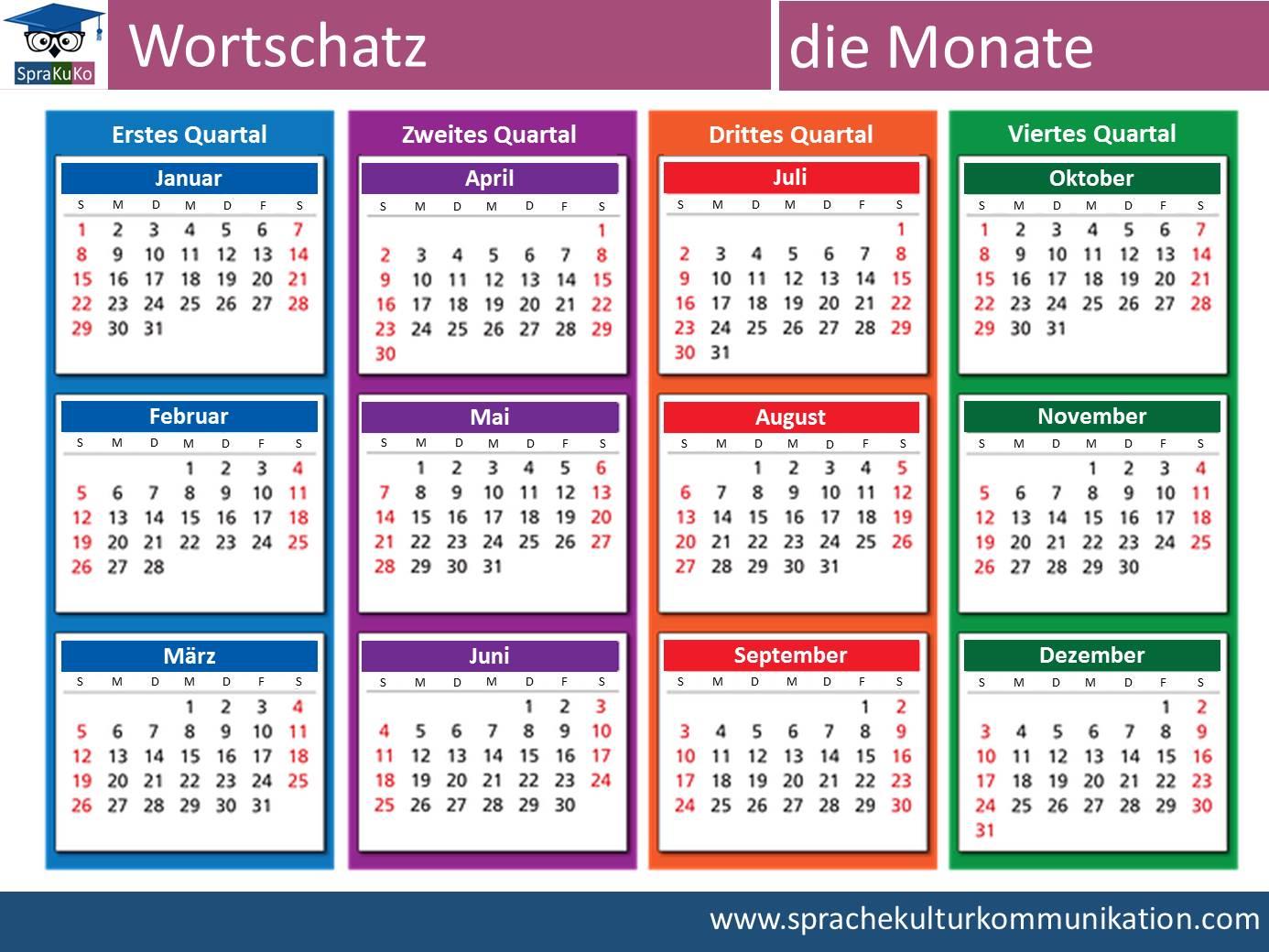 Wortschatz Monate.jpg