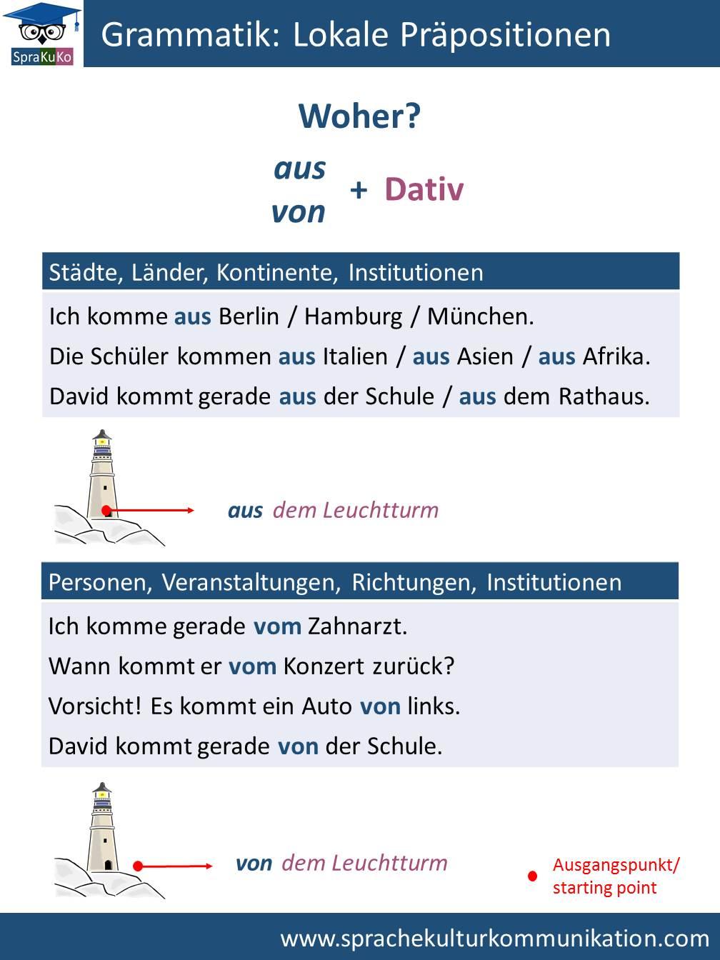 Grammatik Lokale Präpositionen (Woher).jpg