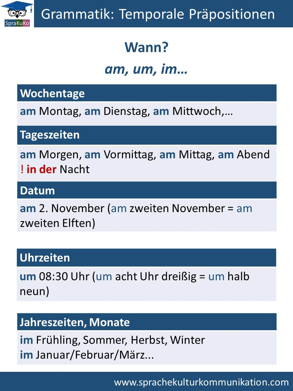 wann am freitag im februar oder um 17 00 uhr deutsch lernen und unterrichten sprakukos. Black Bedroom Furniture Sets. Home Design Ideas