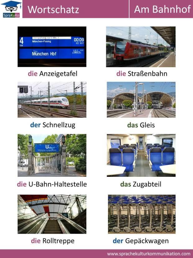 Wortschatz Am Bahnhof.jpg