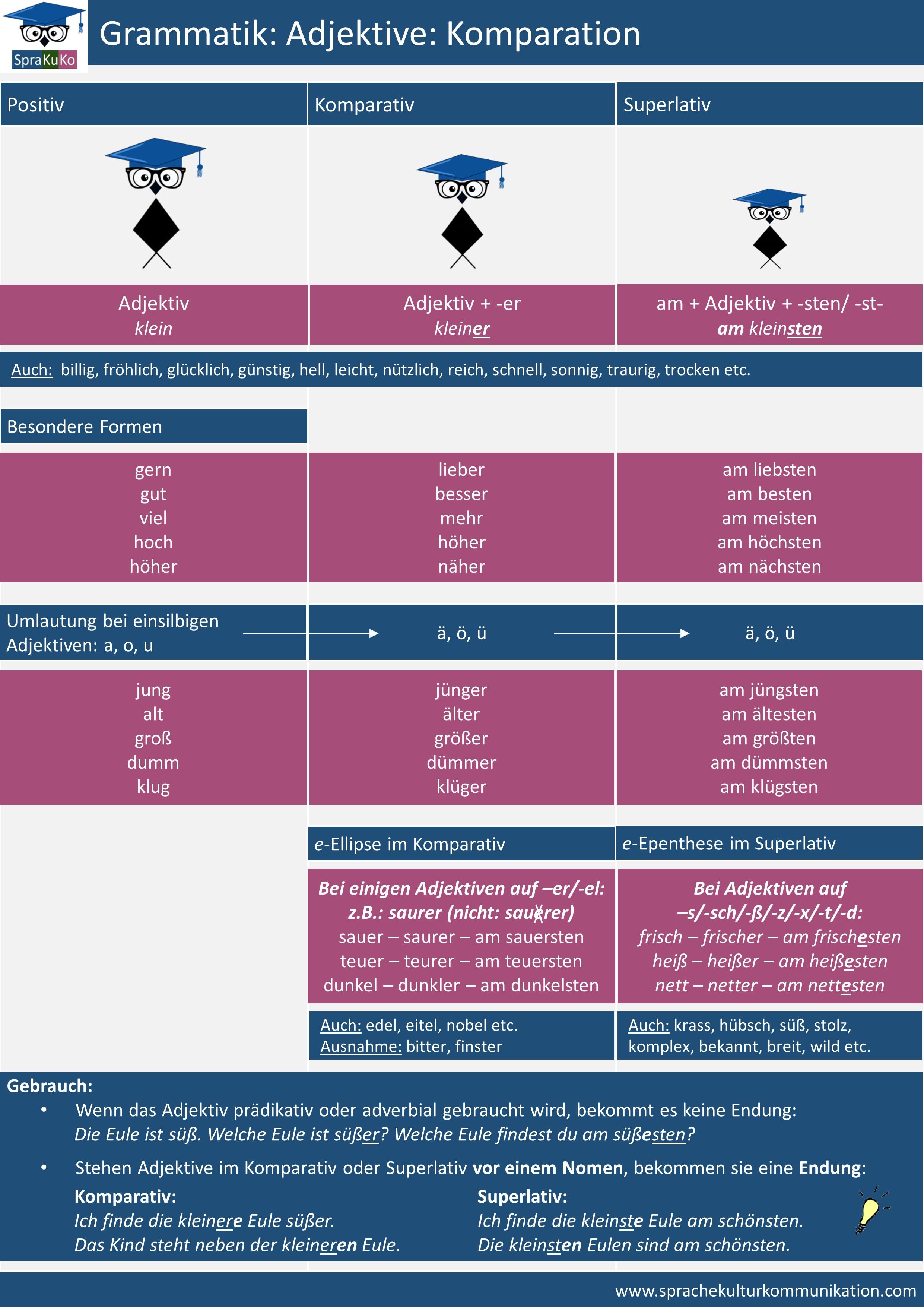 Adjektive - Komparation.jpg