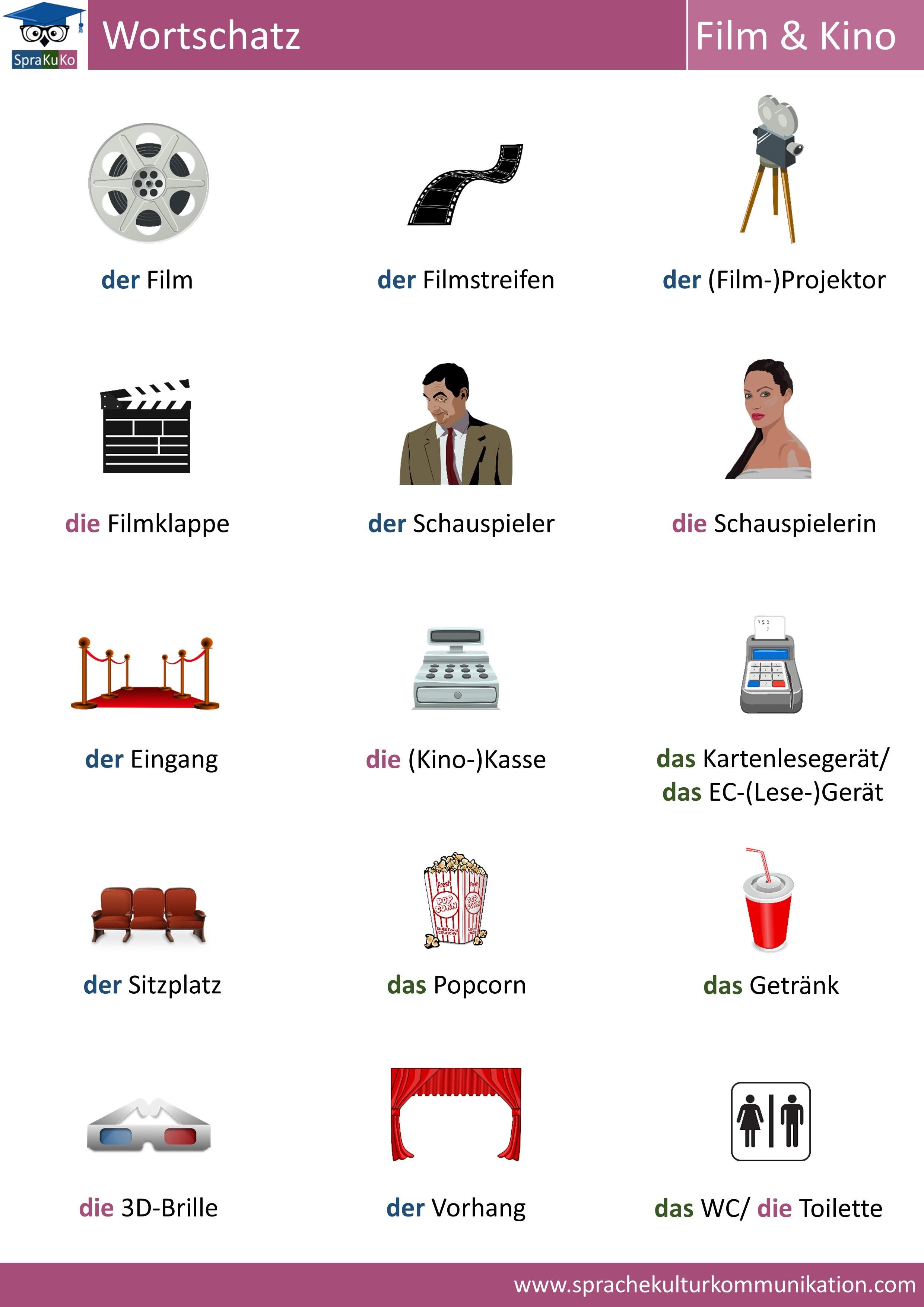 Wortschatz Film & Kino