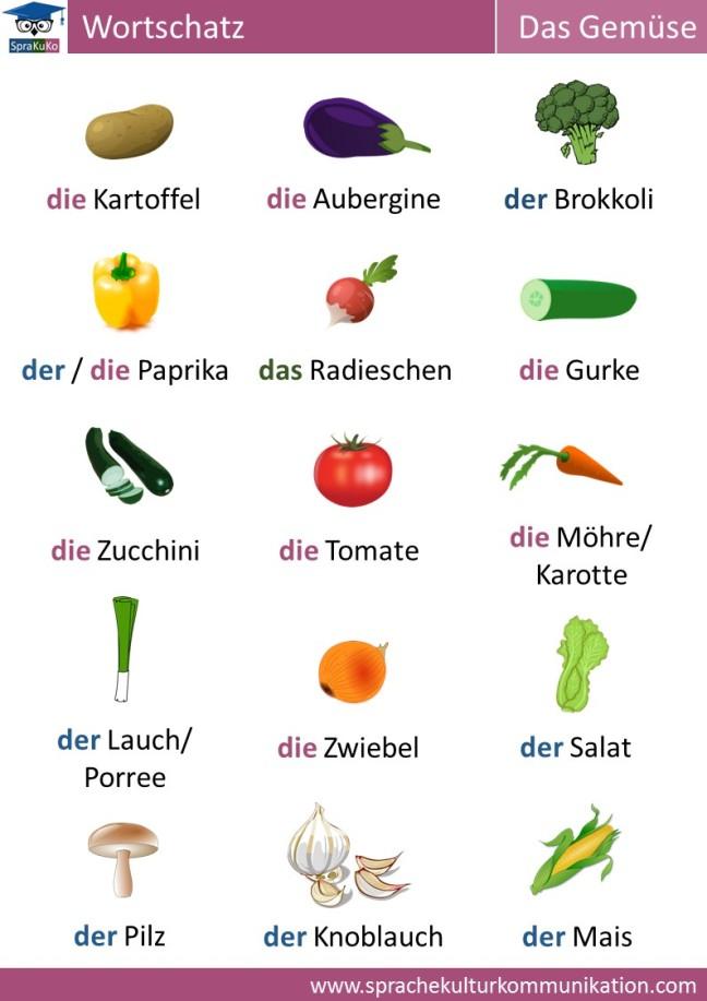 Wortschatz Gemüse.jpg