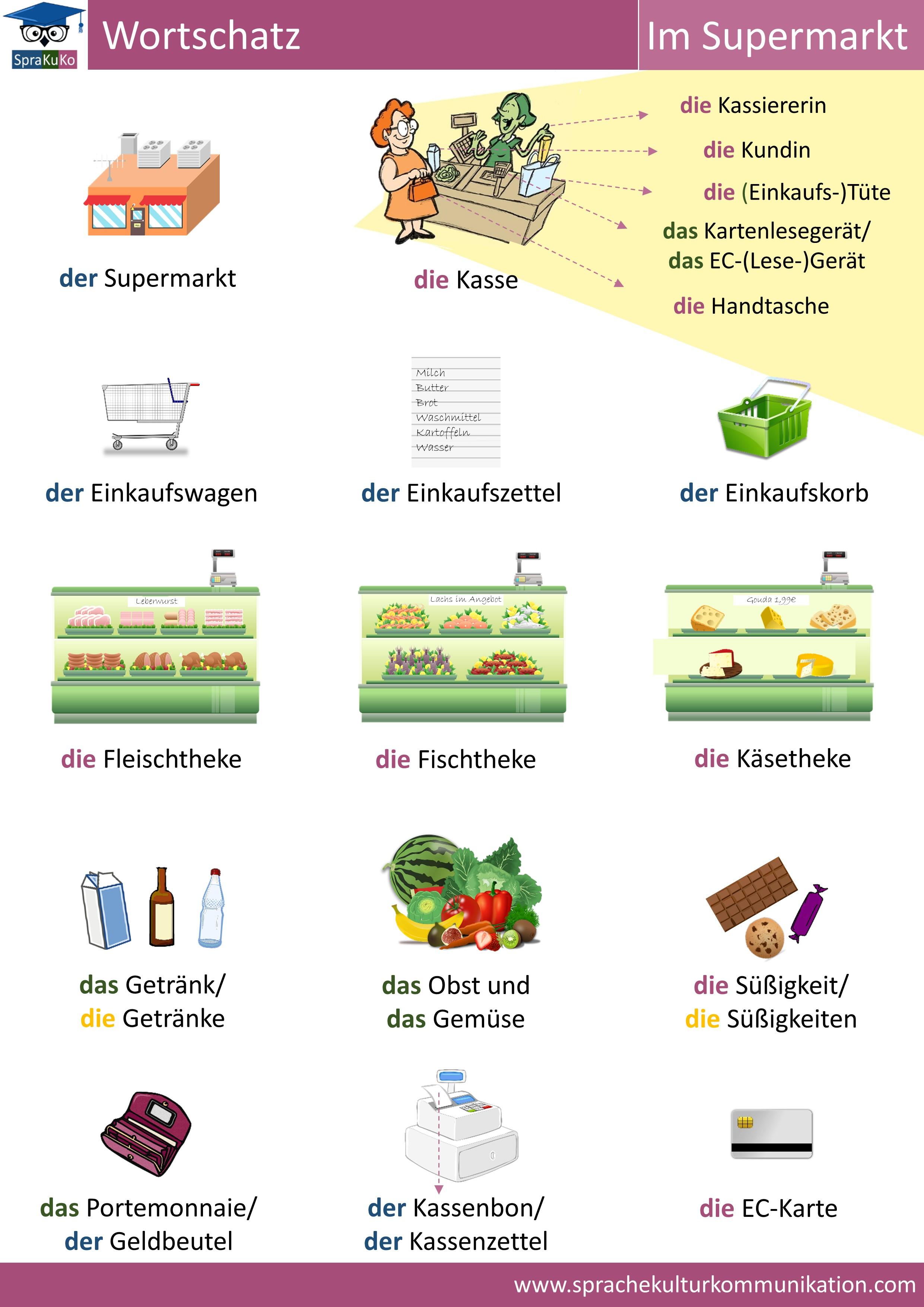 Wortschatz Im Supermarkt.jpg