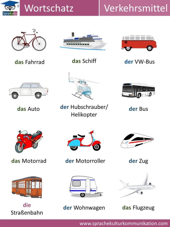 Wortschatz Verkehrsmittel.jpg