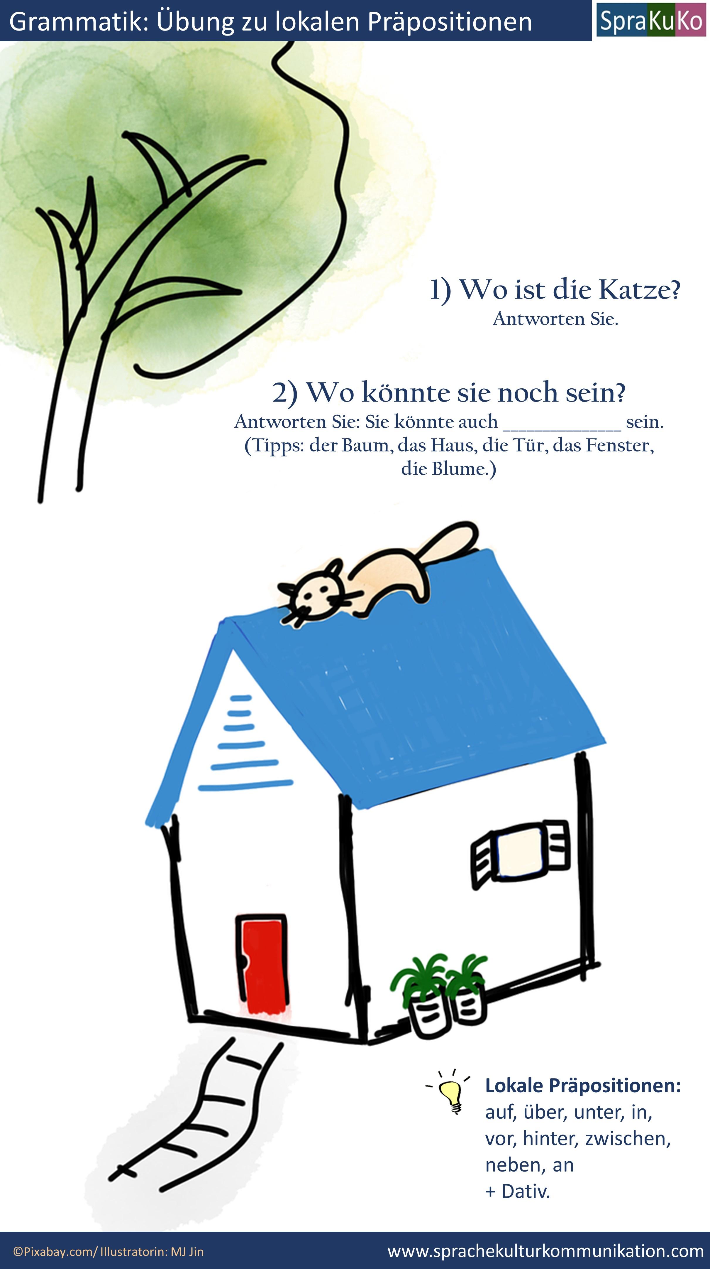 Übung lokale Präpositionen Katze Dach_Haus.jpg