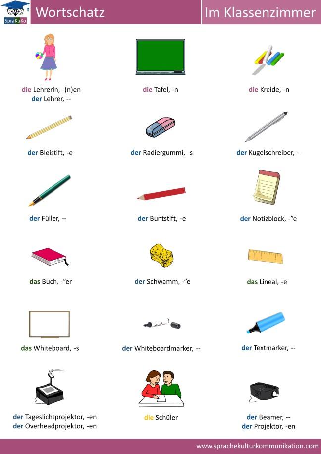 Wortschatz Im Klassenzimmer neu.jpg