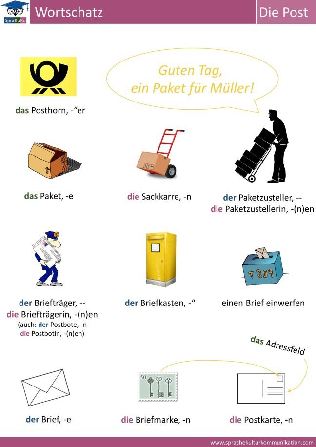 Wortschatz Die Post.jpg
