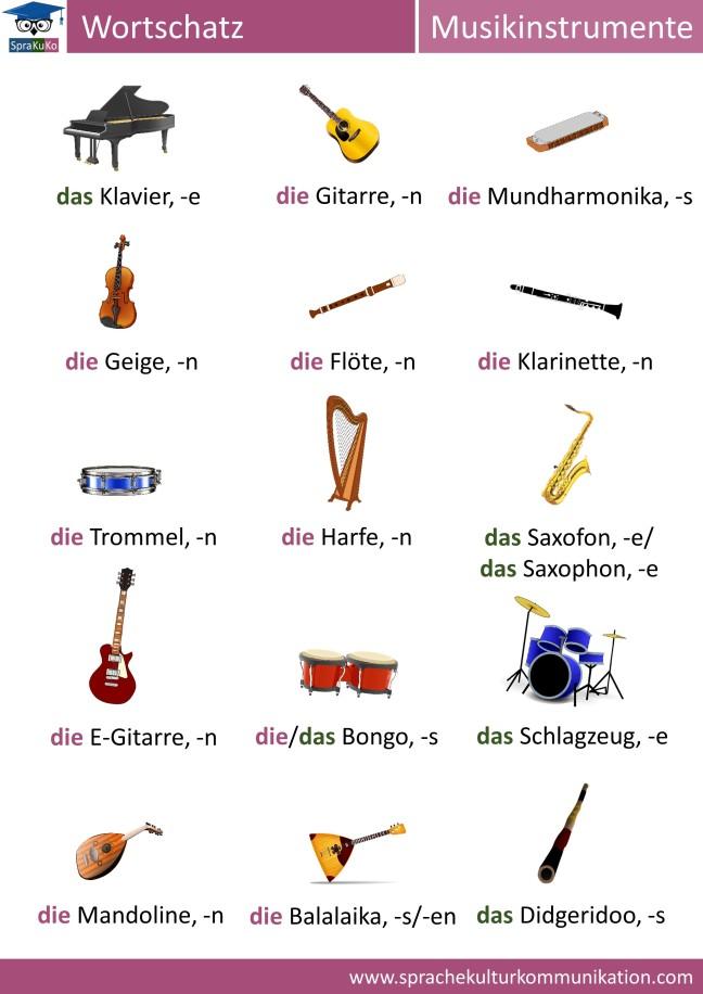 Wortschatz Musikinstrumente.jpg
